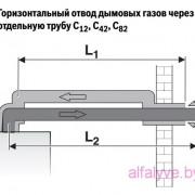 Горизонтальный отвод дымовых газов через отдельную трубу C12, C42, C82