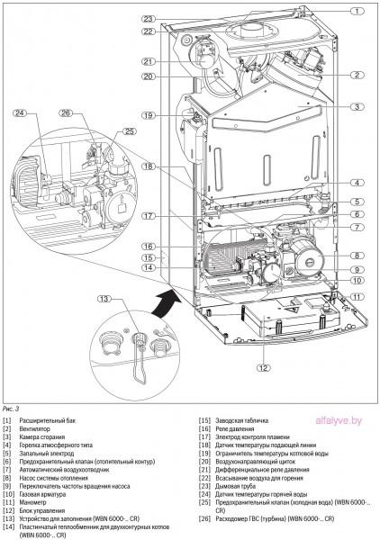 Конструкция котла Bosch Gaz 6000 W