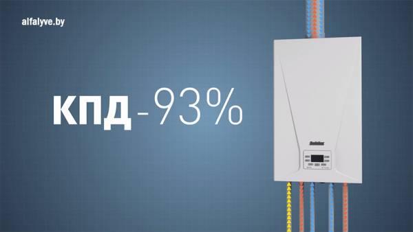 Котел Балтгаз Турбо КПД 93%