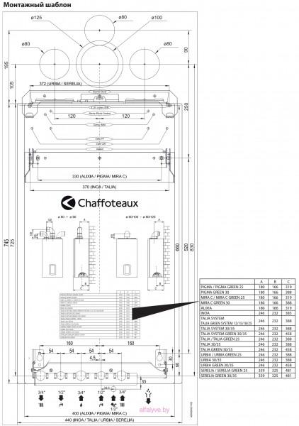 Монтажный шаблон котлов Chaffoteaux