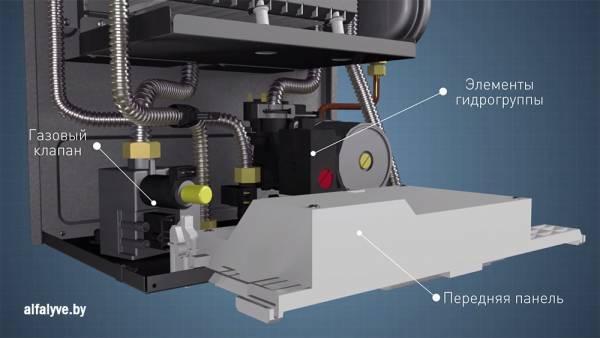 Панель управления, газовый клапан и элементы гидрогруппы котла BaltGaz Turbo