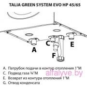 Подсоединительные размеры Chaffoteaux Talia Green Evo System HP 45-65 FF