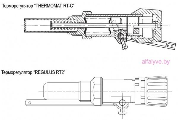 Терморегуляторы у котла Sime Solida