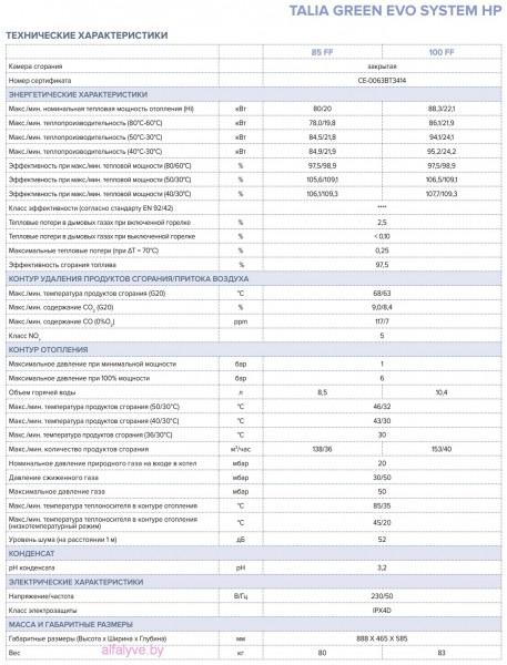 Технические характеристики котла Chaffoteaux Talia Green Evo System HP 85-100 FF