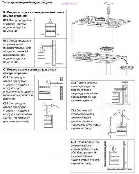 Типы дымоходов и воздуховодов
