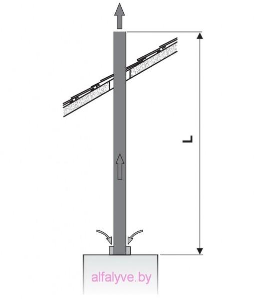 Вертикальный отвод дымовых газов