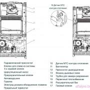 Внутреннее устройство котла Beretta City 28 RSI