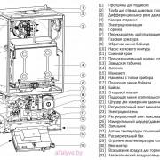 Внутреннее устройство котла Bosch Gaz 4000 W ZSA 24-2 K