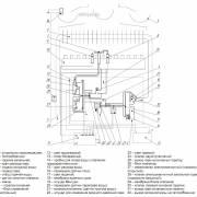 Функциональная схема колонки Neva 5514