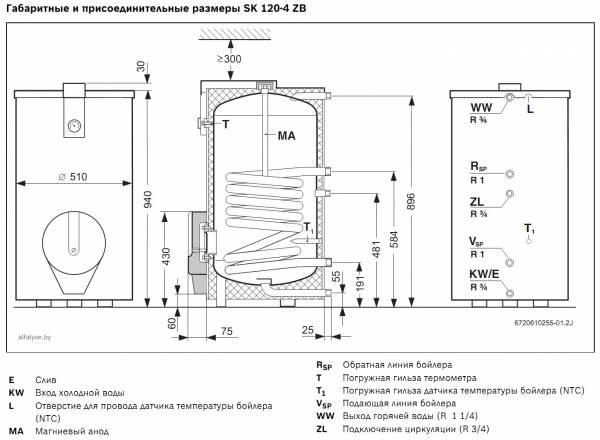 Габаритные и присоединительные размеры бойлеров Bosch SK 120-4 ZB для одноконтурного котла Bosch Condens 3000 W ZSB