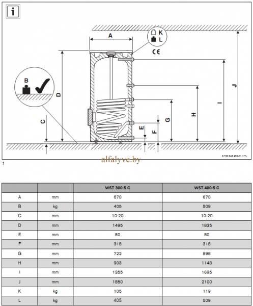 Габаритные размеры бойлера косвенного нагрева Bosch WST 200-400-5C для конденсационных и напольных котлов