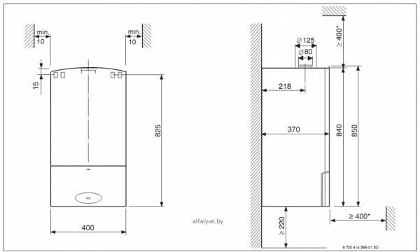 Габаритные размеры и минимальные расстояния у котла Bosch Condens 3000 W