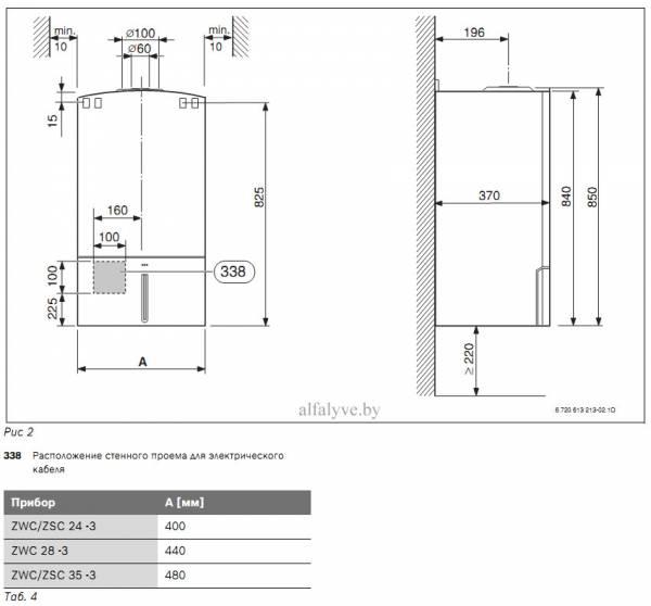 Габаритные размеры котла Bosch Gaz 7000 W