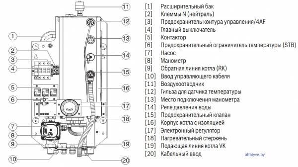 Компоненты электрического котла Bosch Tronic Heat 3000-3500