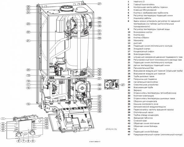 Компоненты конденсационного котла Bosch Condens 3000 W ZSB