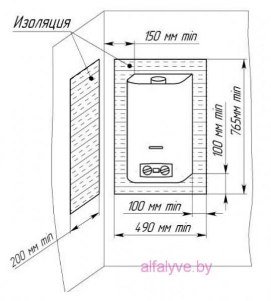 Минимальные расстояния для установки колонки Neva 4508 и Neva 4510