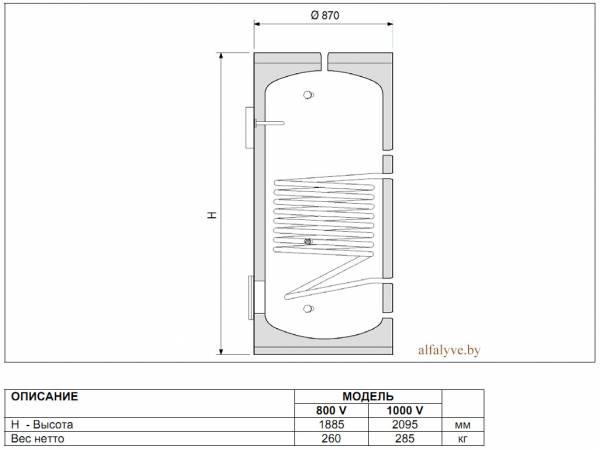 Размеры и вес бойлера Beretta Riello 7200 V 800V Plus