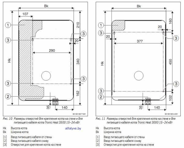 Шаблон для крепления котла на стене Bosch Tronic Heat 3000-3500 15-24 КВт