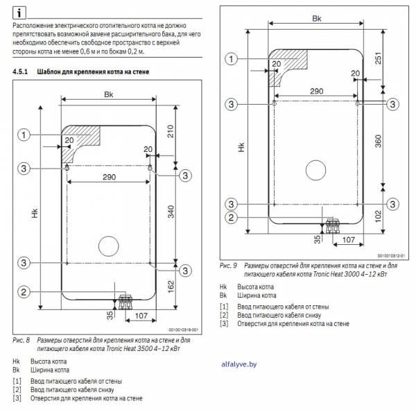 Шаблон для крепления котла на стене Bosch Tronic Heat 3000-3500 4-12 КВт