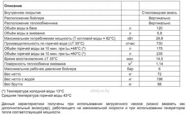 Технические характеристики бойлера-аккумулятора косвенного нагрева Beretta Aquaplus