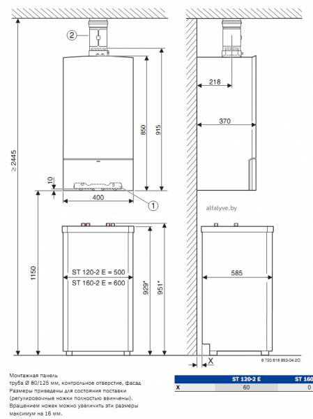 Установочные размеры бойлера ST 120-2 E и ST 160-2 E