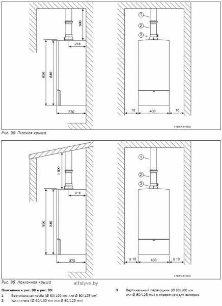 Вертикальное подключение дымоотвода Bosch Condens 3000 W