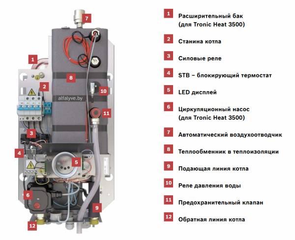 Внутреннее устройство электрического котла Bosch Tronic Heat 3000-3500