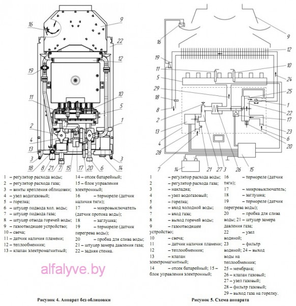 Внутреннее устройство колонки Neva 4508 и Neva 4510