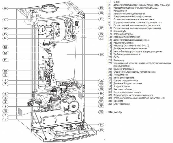 Внутреннее устройство котла Bosch Condens 2500 W