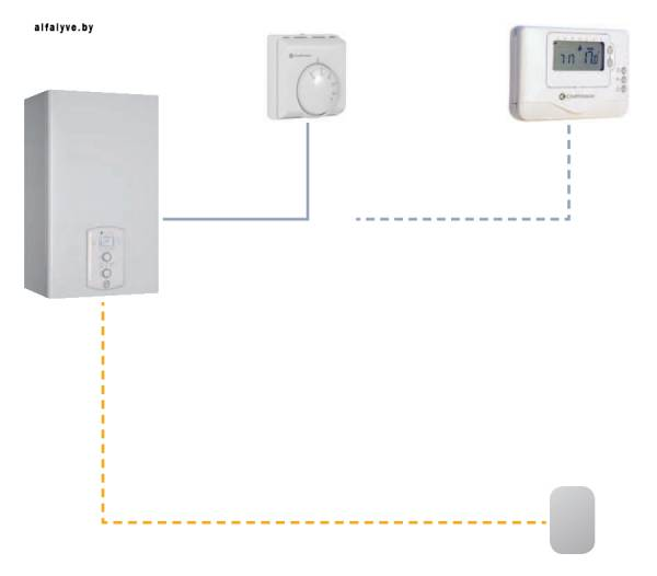 Аксессуары для котла — комнатный термостат, уличный датчик, программатор позволяют сэкономить в отопительный сезон 15-25% газа.