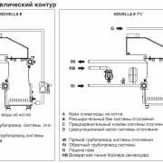 Гидравлический контур котла Beretta Novella E