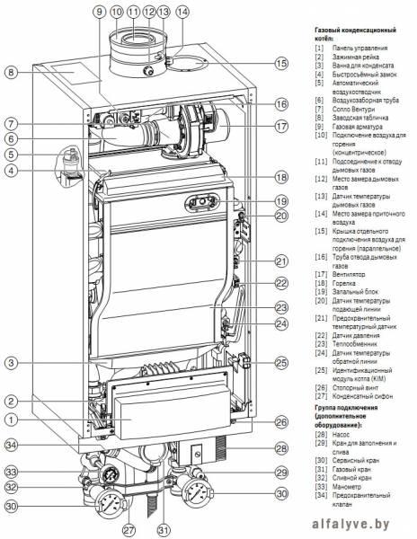 Компоненты котла Bosch Condens 5000 W
