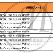 Диаметр на трубу-удлинение 250 мм для конденсационных котлов