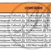 Таблица артикулов переходника гибкий — труба