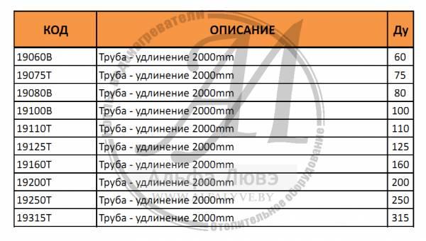 Таблица моделей труб длиной 2000 мм