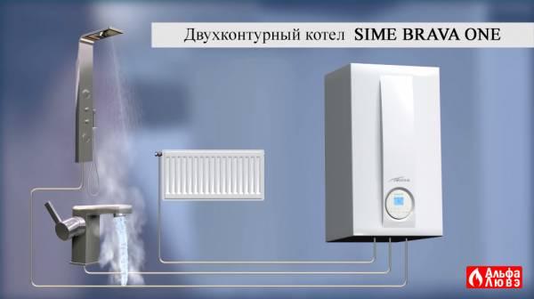 Двухконтурный котел Sime Brava One обеспечивает отопление и горячую воду для бытовых нужд