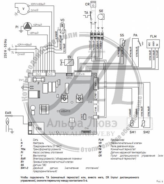 Электрическая схема котла Sime Brava One