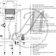 Принципиальная гидравлическая схема котла Sime Brava One 25 OF (открытая камера сгорания)