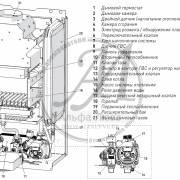 Внутреннее устройство котла Sime Brava One 25 OF (открытая камера сгорания)