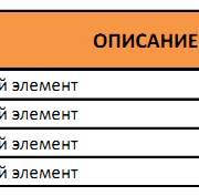 Таблица артикулов и диаметров крепежного элемента