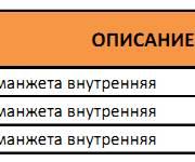 Таблица артикулов и диаметров кроющей манжеты