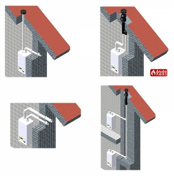 Дымоудаление конденсационных котлов с раздельными каналами