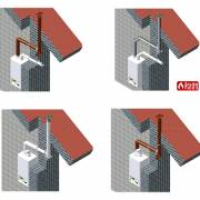 Дымоудаление с доп. изоляцией для конденсационных котлов