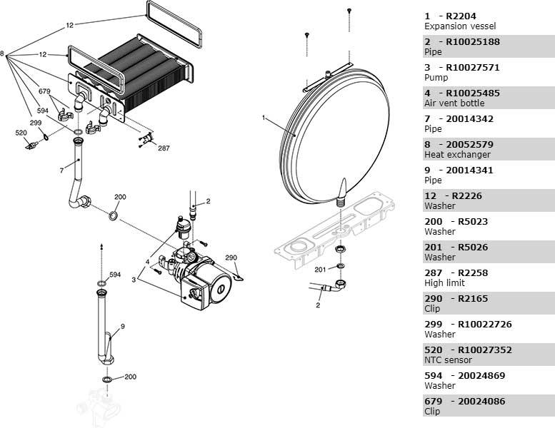 Теплообменник-циркуляционный насос-трубки котла Beretta City 28 Rsi 20049736