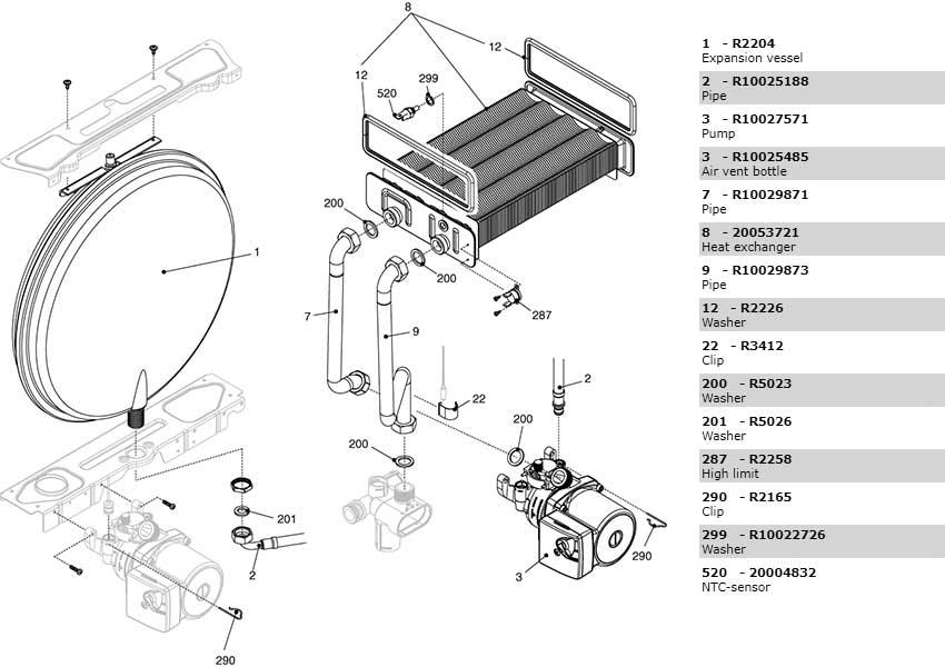 Теплообменник-циркуляционный-насос-трубки котла Beretta City 24 CSI 20002380