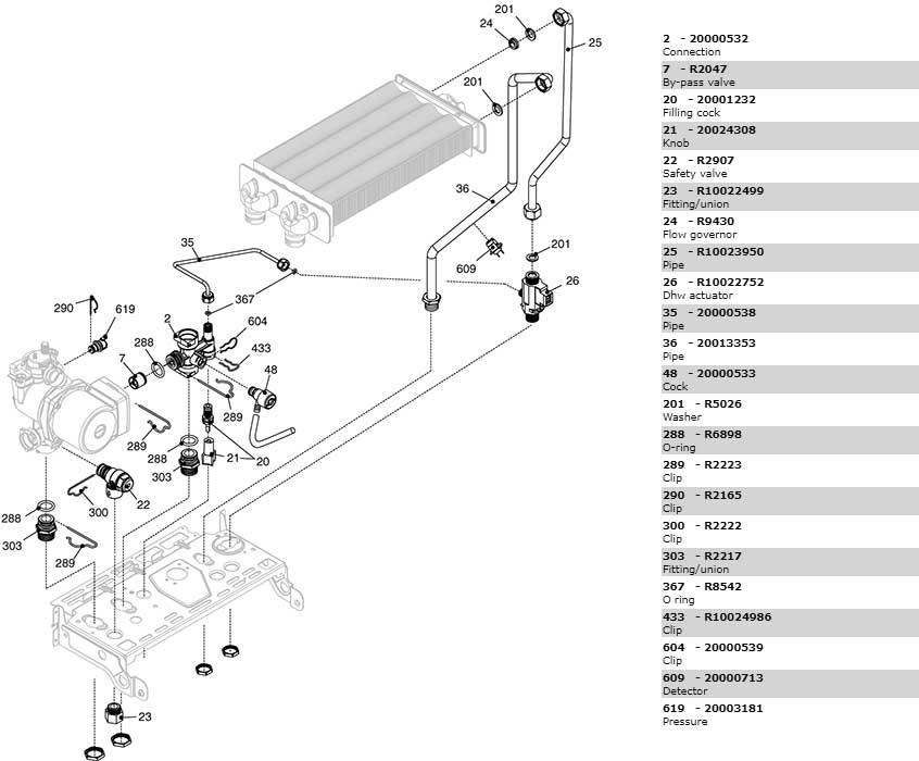 Гидравлические компоненты котла Beretta Ciao 28 CAI 20019560