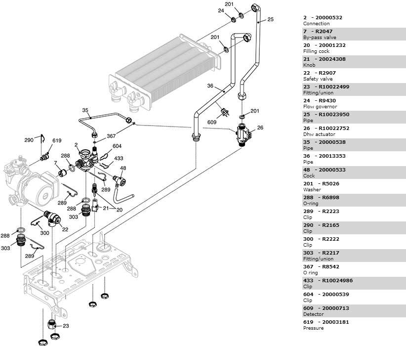Гидравлические компоненты котла Beretta Ciao 28 CSI 20019526