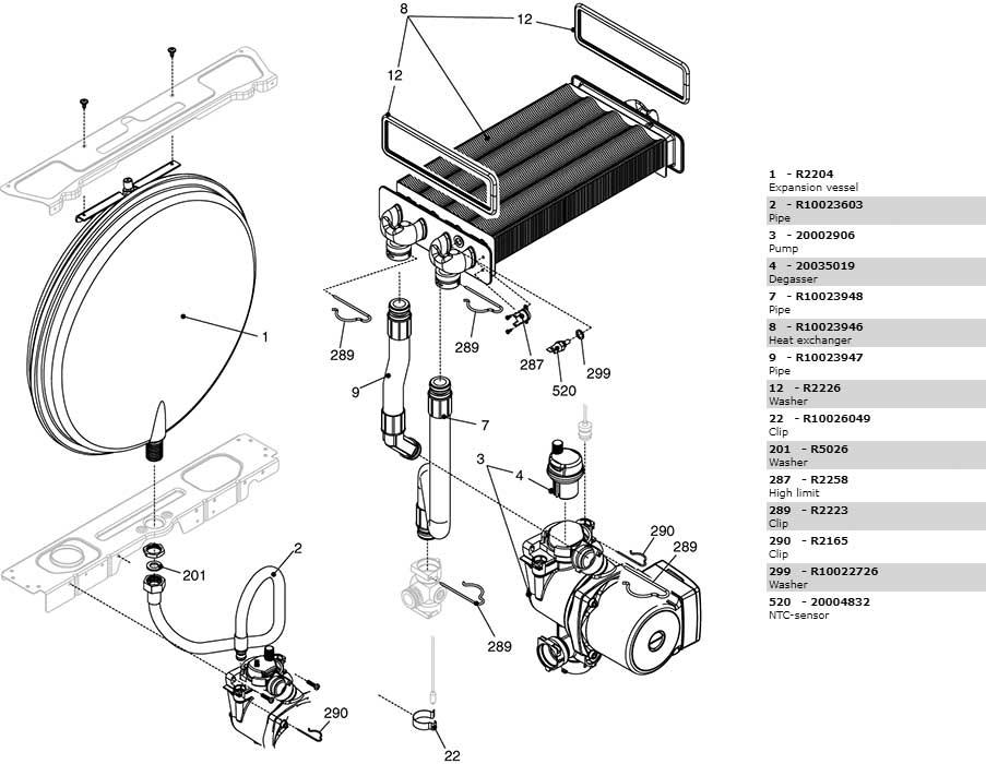 Теплообменник-циркуляционный насос-трубки котла Beretta Ciao 28 Csi 20019526