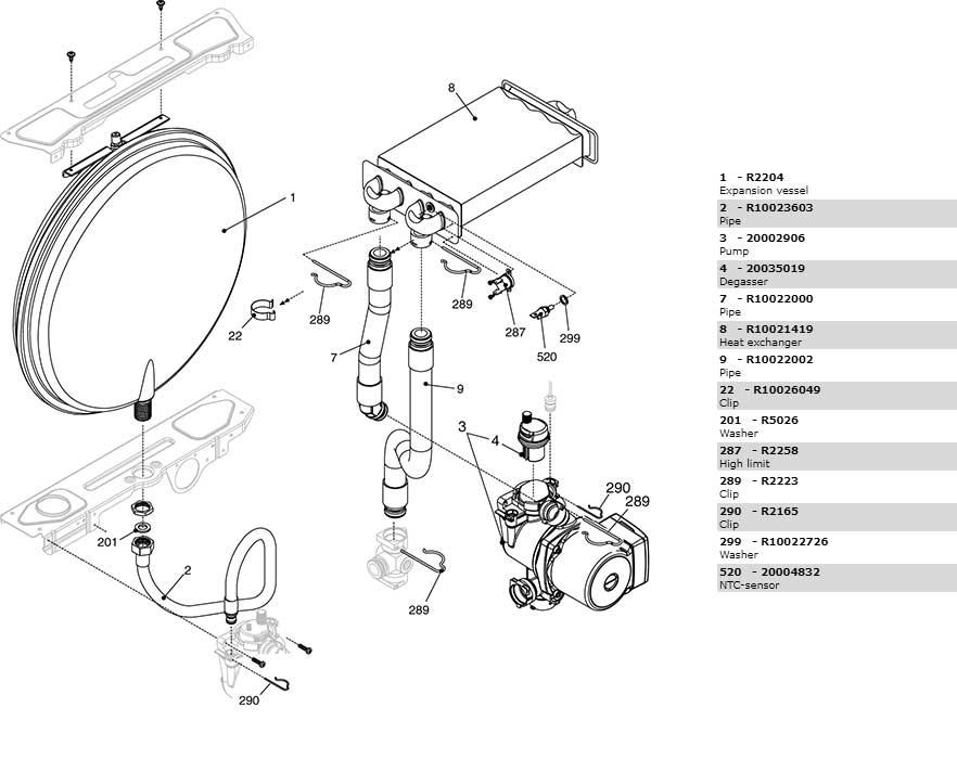 Теплообменник-циркуляционный насос-трубки котла Beretta Ciao J 24 Cai 20013791