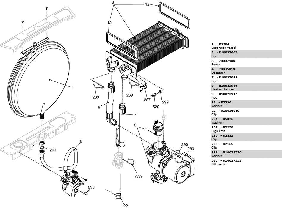Теплообменник циркуляционный насос трубки котла Beretta Ciao Nord 28 Csi 20022435
